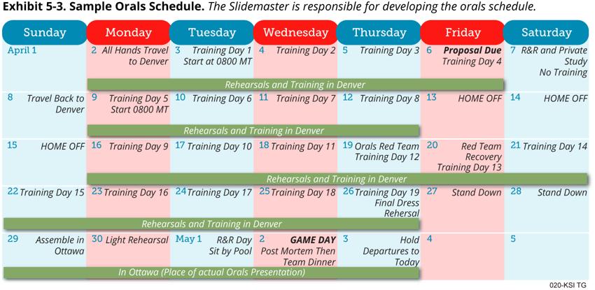 020-KSI-Advantage-Sample-Orals-Schedule-png