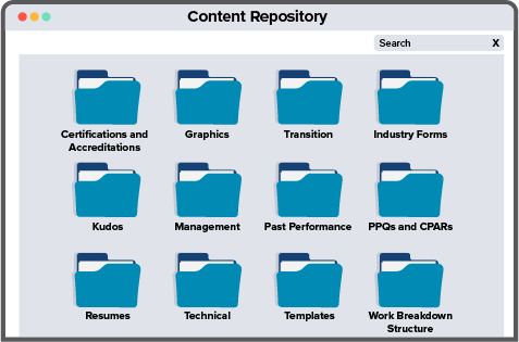 Proposal Content Repository Folders