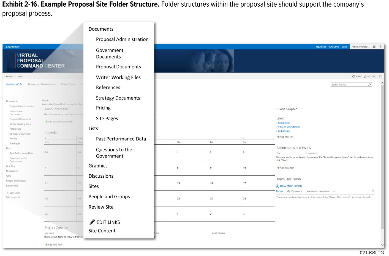 Proposal Site Sharepoint Screenshot