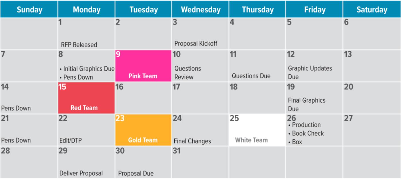 Sampe Proposal Schedule_KSI Advantage Capture & Proposal Guide (cropped)