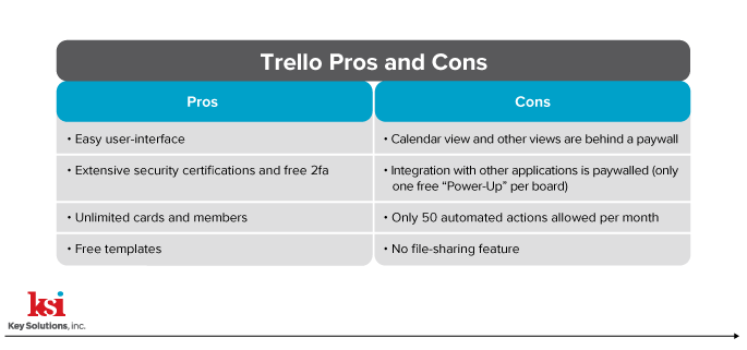 Table 1 Trello-1
