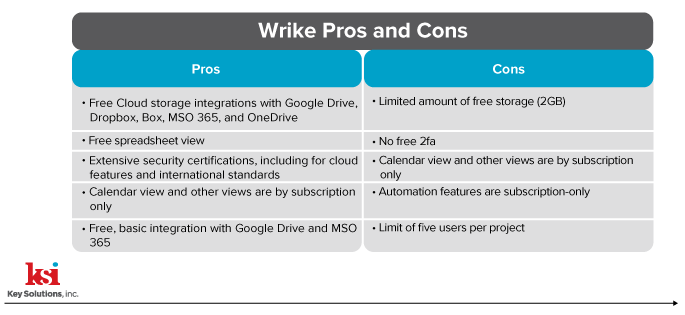 Table-3-Wrike Pros and Cons Edited